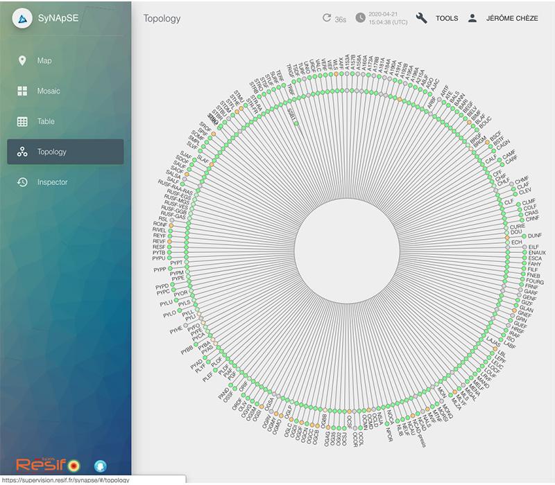 Ecran de l'outil Synapse, développé dans le cadre de Résif pour la surveillance instrumentale des stations sismologiques