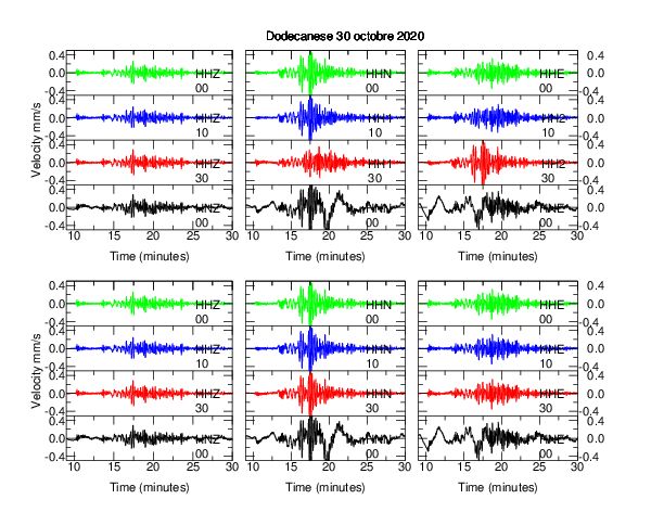 Seismograms of the Turkish-Greek earthquake of 30 October 2020 (Mw=6.9), recorded by the various NIMR sensors.