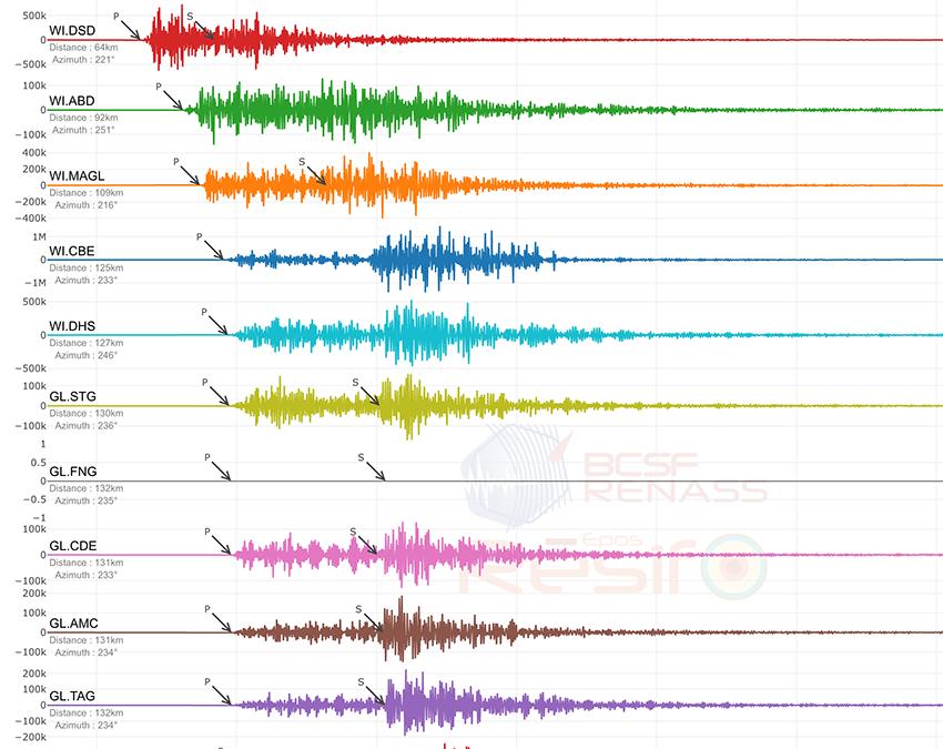 Séisme de magnitude 6 en Guadeloupe