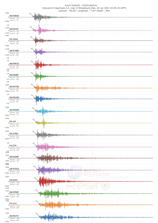 Sismogrammes du séisme de Strasbourg du 26 juin 2021 enregistré par les stations Résif situées à moins de 20 km de l'épicentre © BCSF-Rénass