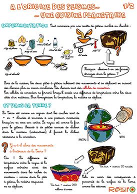 Fiche pédagogique : Origine des séismes : une cuisine planétaire